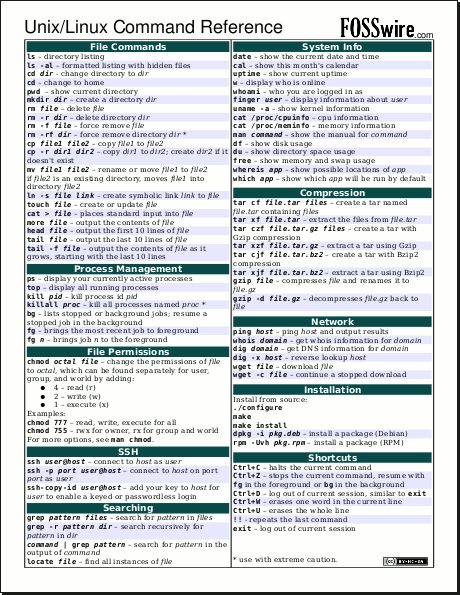Linux/UNIX Command Quick Reference
