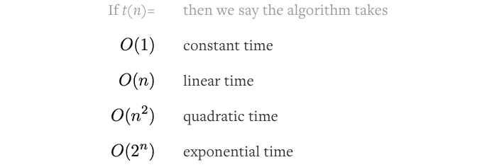 Time complexity in ascending order